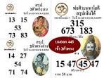 สถิติหนังสือหวยพ่อศิวะมหาโยคีให้โชคงวด 16 มค 2555 เข้า 2 ตัวล่าง อีก