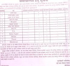 Iti Job Electrician Haryana Irrigation Department Recruitment 64 Clerk Peon
