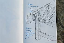 Woodworking Bench Top Design by Joinery Mounting The Top For A New Workbench Woodworking Stack