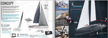 Sail Meme - push button sailing sailfeed