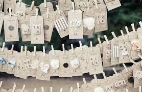 d co mariage vintage l etiquette vintage ou étiquette américaine en déco de mariage