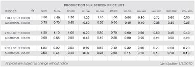 price list avozar design studio los angeles 323 766 8844