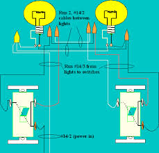 3 way light switch setup for 2 lights can u0027t get it to work