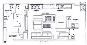 Kitchen Design Restaurant Restaurant Kitchen Blueprint Design Coryc Me
