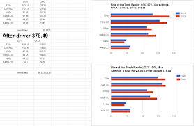 pubg 860m driver 378 49 faq discussion thread nvidia