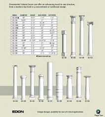 edon corporation architectural fiberglass ornamental column cover page