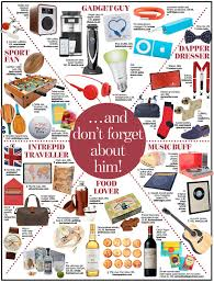 Men S Valentine S Day by The Ultimate Valentine U0027s Day Gift Guide For Both Men And Women
