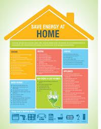 energy efficient air conditioner energy efficient heat pump