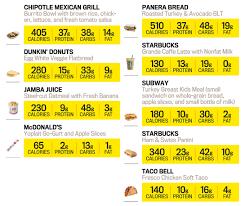 best pre made diet meals balanced meal plan