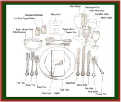 Set A Table by Holiday Place Setting Guide The Collected Room By Kathryn Greeley