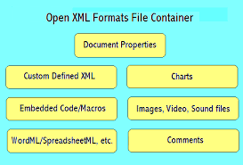 introducing the office 2007 open xml file formats