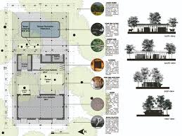harvesting agriculture community center for water harvesting an