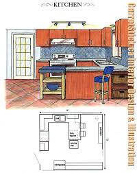interior design remodeling kitchen and color palette selection