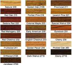 Interior Wood Stain Colors Simple Interior Wood Stain Colors Home - Interior wood stain colors home depot