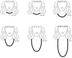 collar length necklace images A girls guide to necklace lengths dise o joyas pinterest jpg