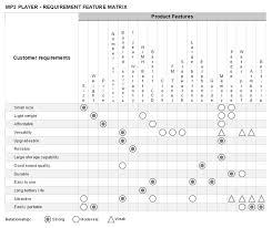 help desk software comparison chart feature comparison chart software try it free and make feature