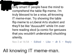 Meme Flip Table - 25 best memes about table flip meme table flip memes