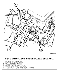 dodge durango fuel filter how to fix p0452 evaporative emission system leak code on 2003