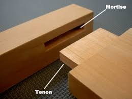 Woodworking Joints Worksheet by Woodworking Joints And Their Uses Diy Woodworking Project