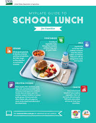 food u0026 nutrition services san diego unified district