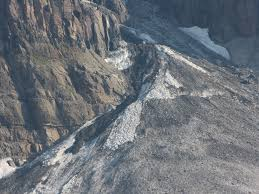 Icy Avalanche Ice Sediment Delivery Processes