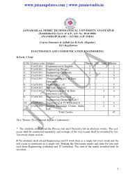 jntua ece r13 syllabus electrical impedance fourier series
