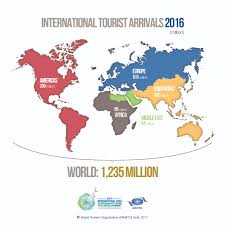 tourists spent 12 more in travelling abroad in 2016