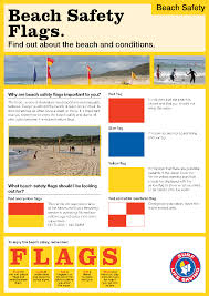 Yellow And White Flag Understanding The Flags Beach Safety With Your Family