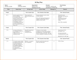 5 30 60 90 day plan template word wedding spreadsheet