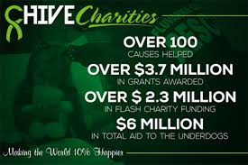 Challenge Causes Its 50 In Fifty Challenge Chive Charities