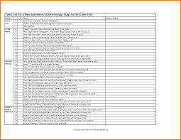 Resume Writing Learning Objectives by Checklist Form Php Resume Writing Learning Objectives