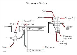 kitchen sink drain parts diagram sink drain parts fascinating kitchen sink drain parts diagram of