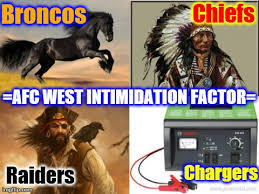 Chiefs Broncos Meme - image tagged in afc west football imgflip