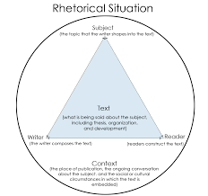 rhetorical analysis essay sample situation example essay rhetorical analysis sample essay