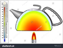 heat transfer first law thermodynamics stock vector 348760190