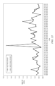 patent us8050375 digital phase locked loop with integer channel