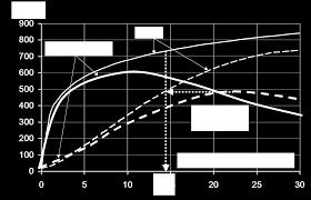 berechnung geschossfläche brandschutz im industrie und gewerbebau pdf