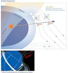 New Hampshire how fast is voyager 1 traveling images Study solves mysteries of voyager 1 39 s journey into interstellar space jpg