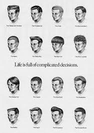 Mens Haircuts Chart   names for men s facial hair styles men s hair cuts styles