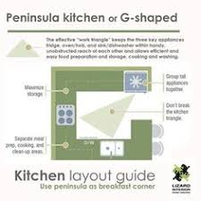 kitchen layout guide kitchen remodeling planning guide triangles shapes and kitchens