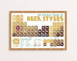 Beer Periodic Table Periodic Table Of Beer U2014 Madebymeryl