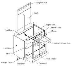 Assembling Kitchen Cabinets Parts Diagram U0026 Parts List For Model 411418543 Sears Parts Cabinet