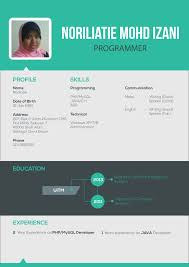 Sample Resume For Dot Net Developer Experience 2 Years by 8 Medical Coding Resume Technician Resume Network Engineer Resume