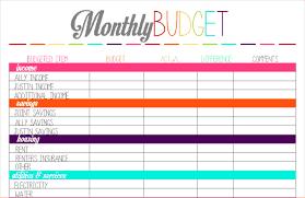 5 budget planner printablereport template document report template