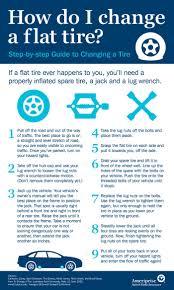 247 best tips on insurance images on pinterest cars car