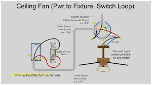 awesome black ceiling fan with light and remote lacoopweedon