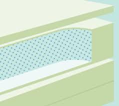 gel mattress beautyrest black hybrid comforpedic icomfort