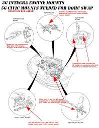 b18b1 wiring harness diagram b18b1 engine diagram wiring diagram
