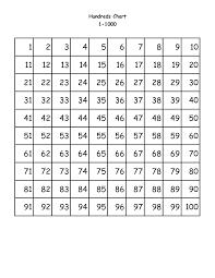 number chart 1 1000 printable printable maps