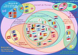 si e de l union europ nne histoire de l union européenne wikipédia